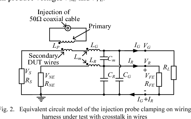 Figure 2 from An experimental ysis of the effects of ... on