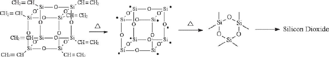 figure 1.51