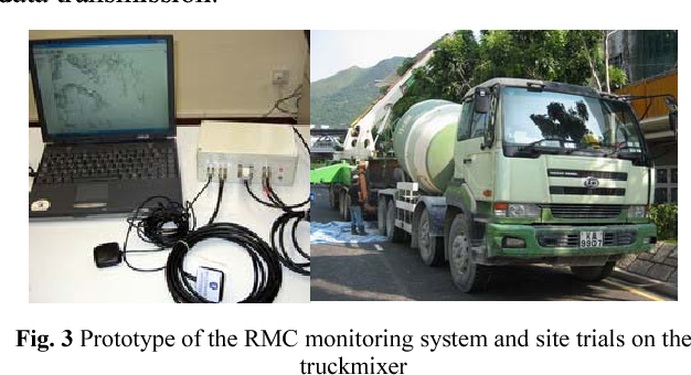 PDF] Real-time Monitoring of Ready-Mixed Concrete Delivery with an ...