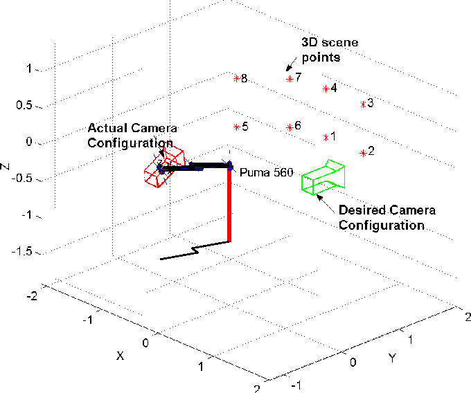 Figure 11 from The Epipolar Geometry Toolbox : multiple view
