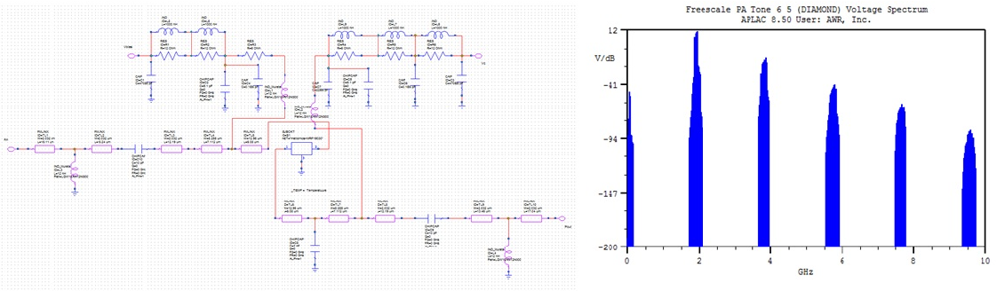Pdf Icestars Integrated Circuit Em Simulation And Design Technologies For Advanced Radio Systems On Chip Semantic Scholar