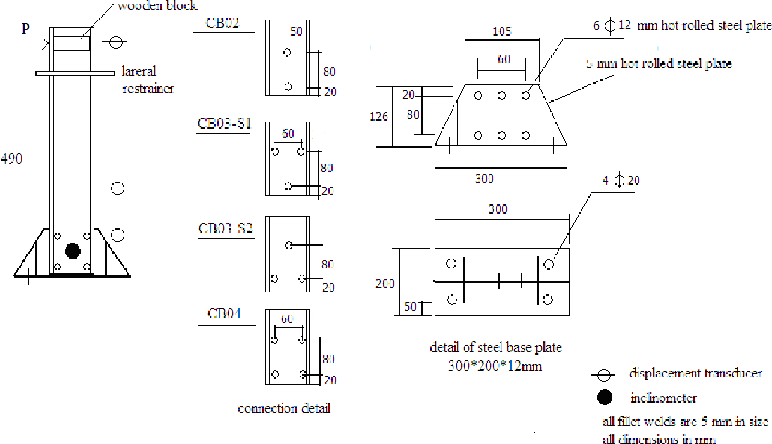 PDF] Structural Performance of Bolted Moment Connections