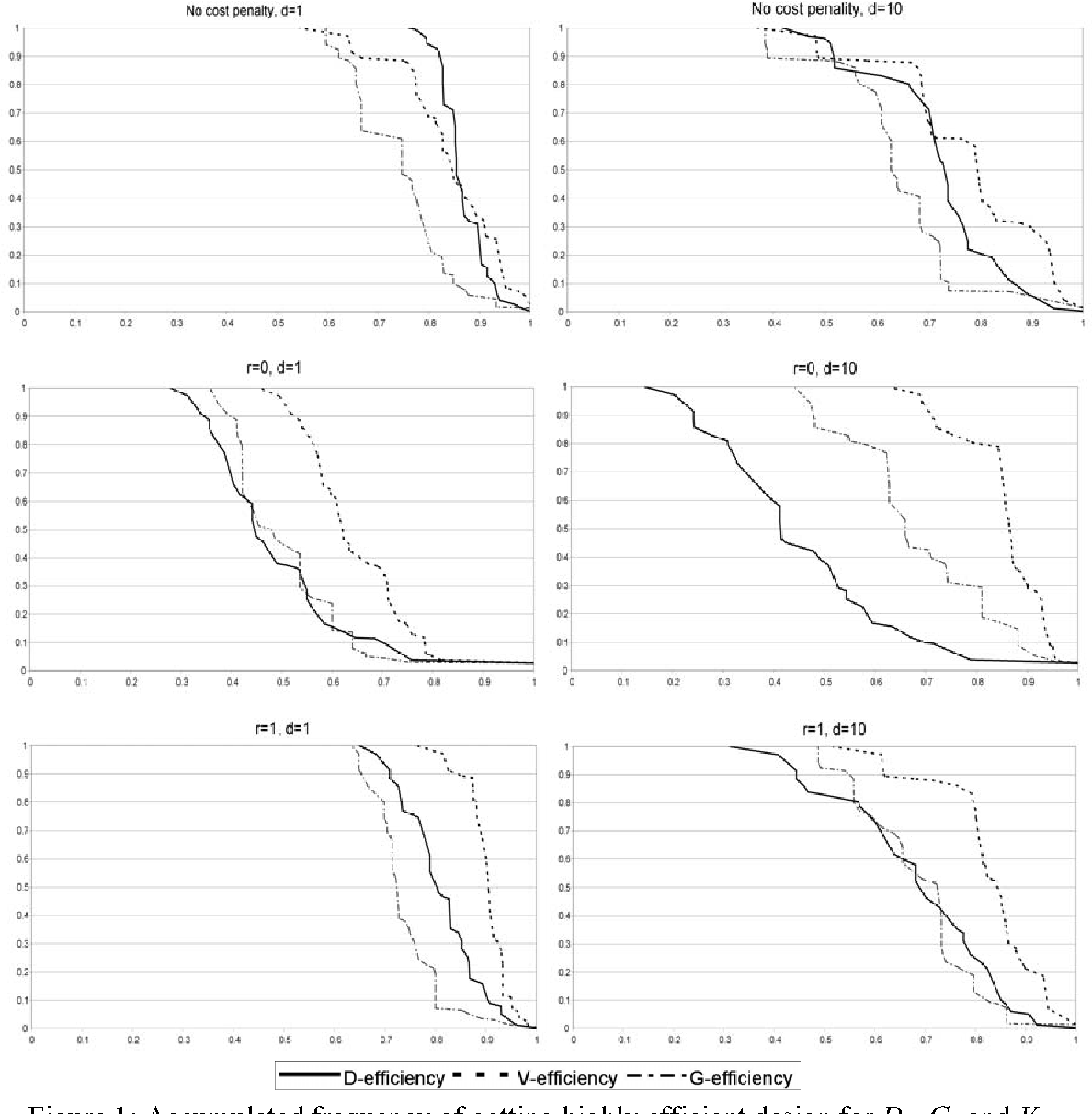 Cost-penalized estimation and prediction evaluation for