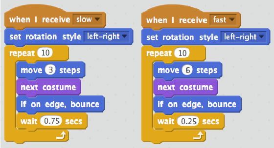 Software clones in scratch projects: on the presence of copy
