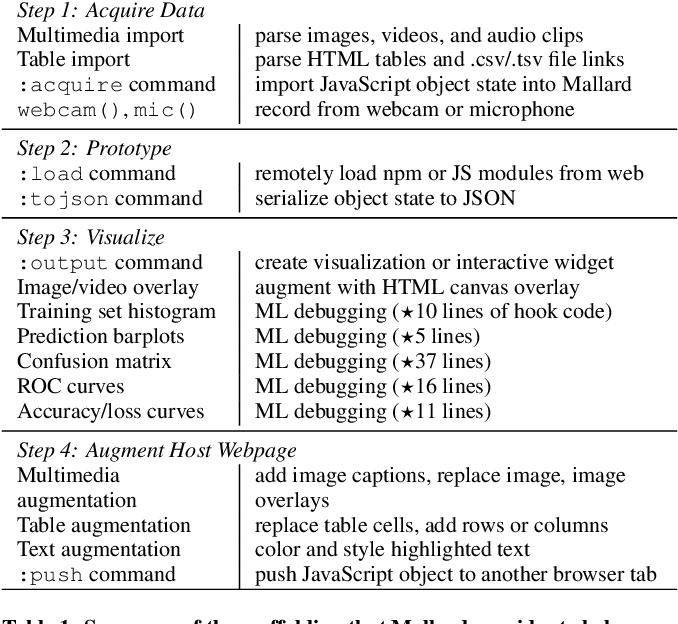 PDF] Mallard : Turn the Web into a Contextualized
