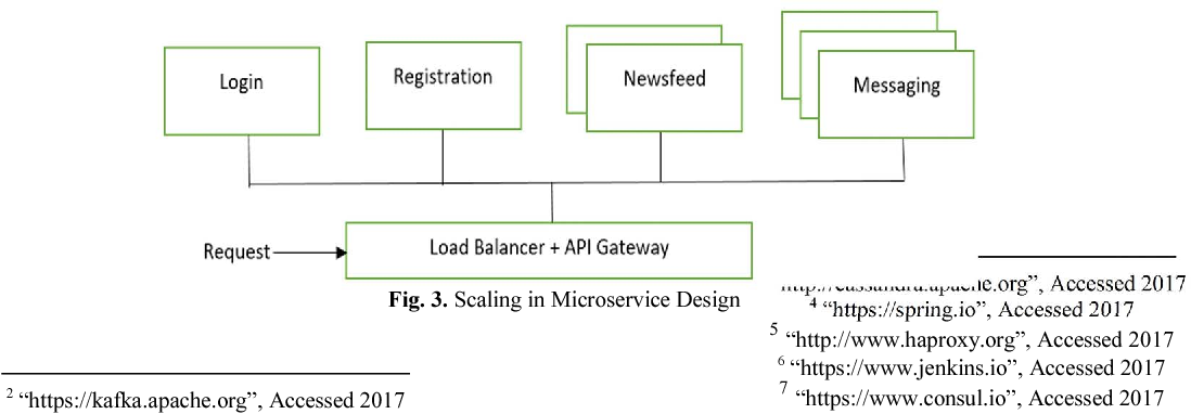 Container-based microservice architecture for cloud
