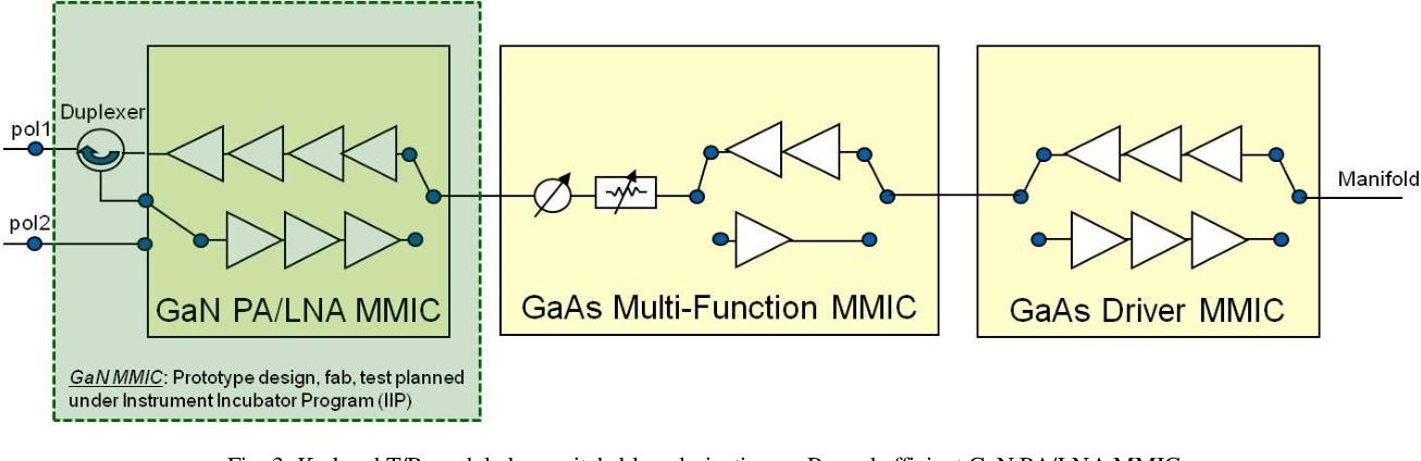 PDF] A Novel Reflector/Reflectarray Antenna An Enabling Technology ...