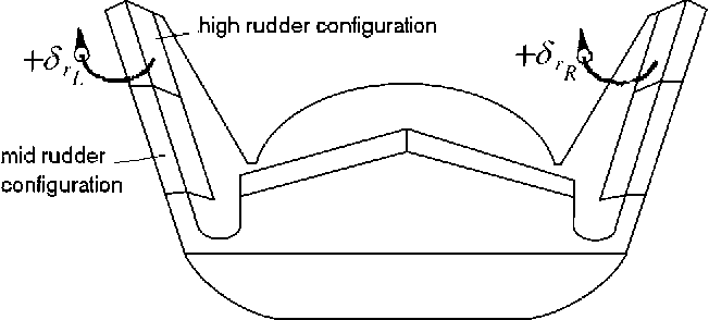 figure 5.40