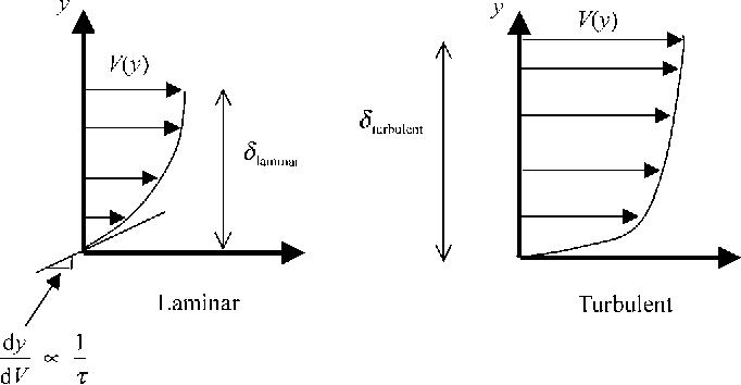 figure 1.24