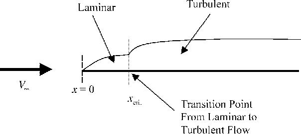 figure 1.26