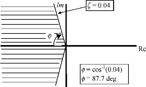 figure 7.24