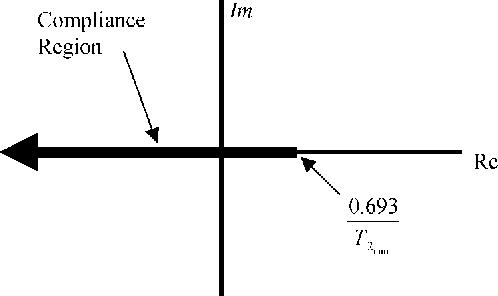 figure 7.26