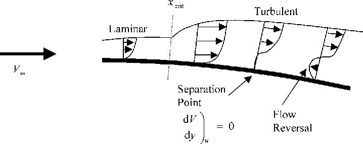 figure 1.31