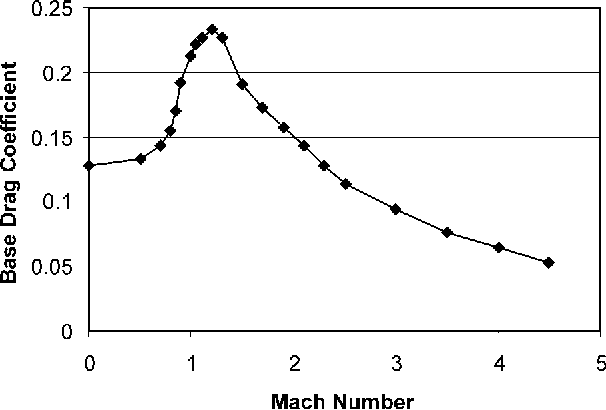 figure 1.32