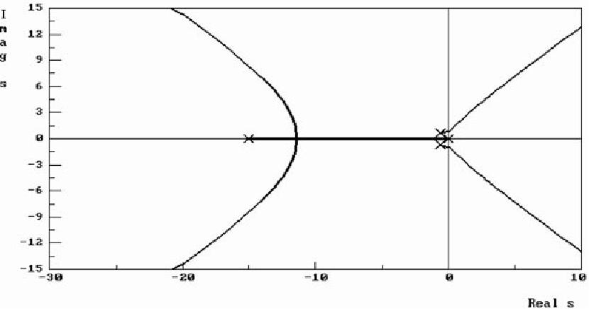 figure 9.30