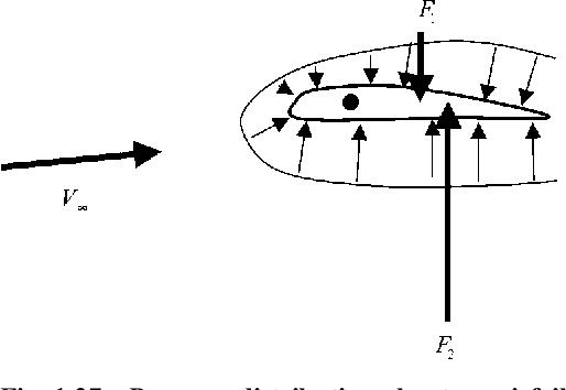 figure 1.37