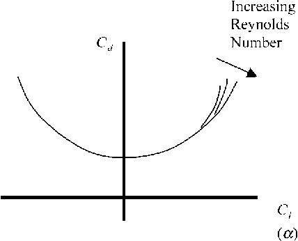figure 1.41