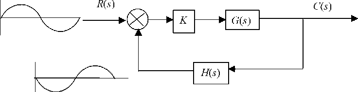 figure 10.28