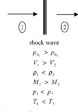 figure 1.43