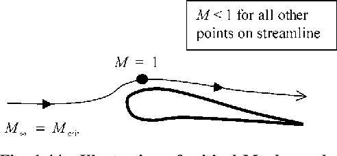 figure 1.44