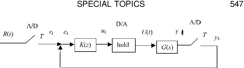 figure 10.57