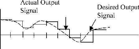 figure 10.62