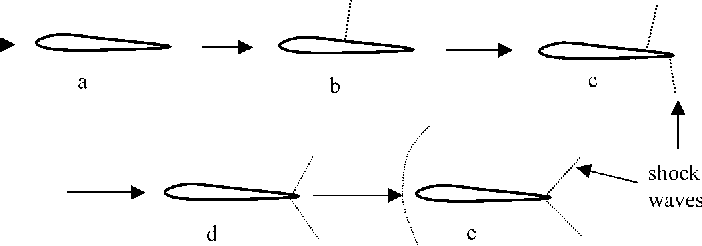 figure 1.46