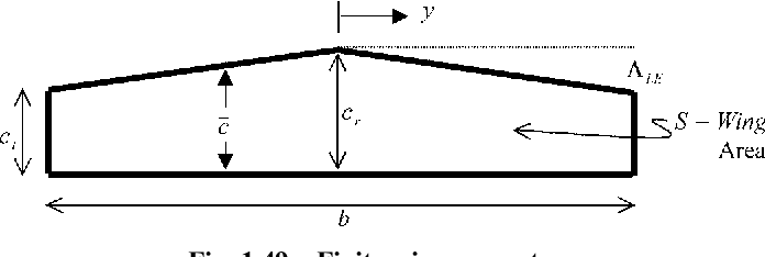 figure 1.49