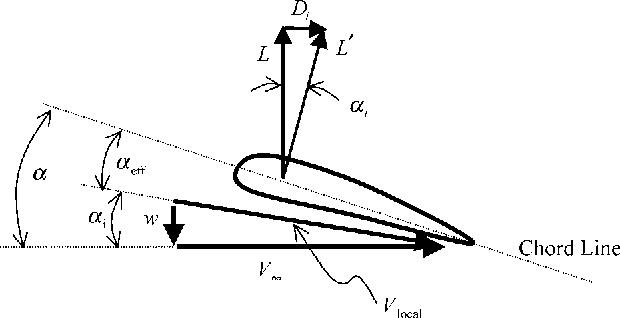 figure 1.52