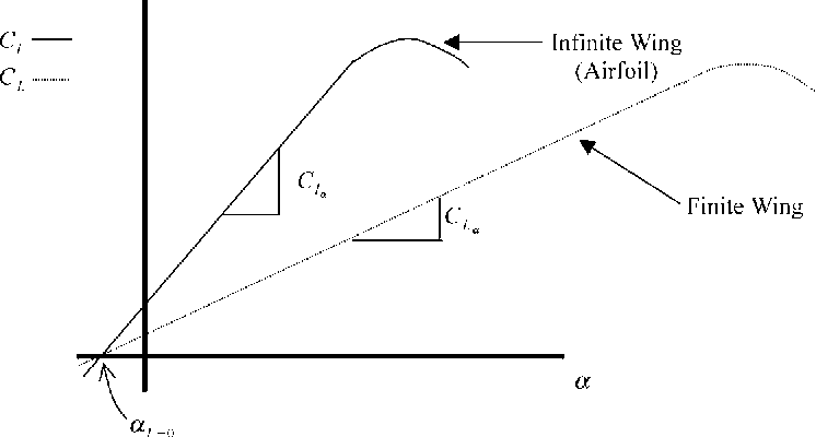 figure 1.54