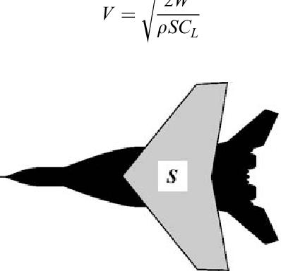 figure 1.55