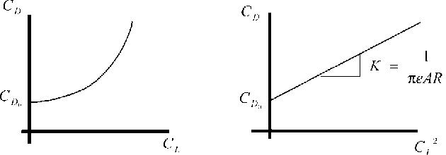 figure 1.56