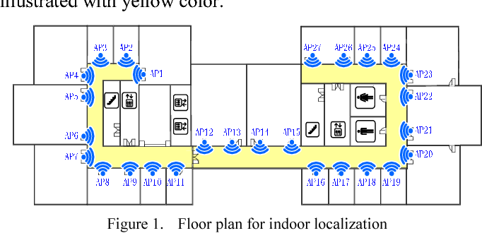 Figure 1 from Radio Map Recovery and Noise Reduction Method