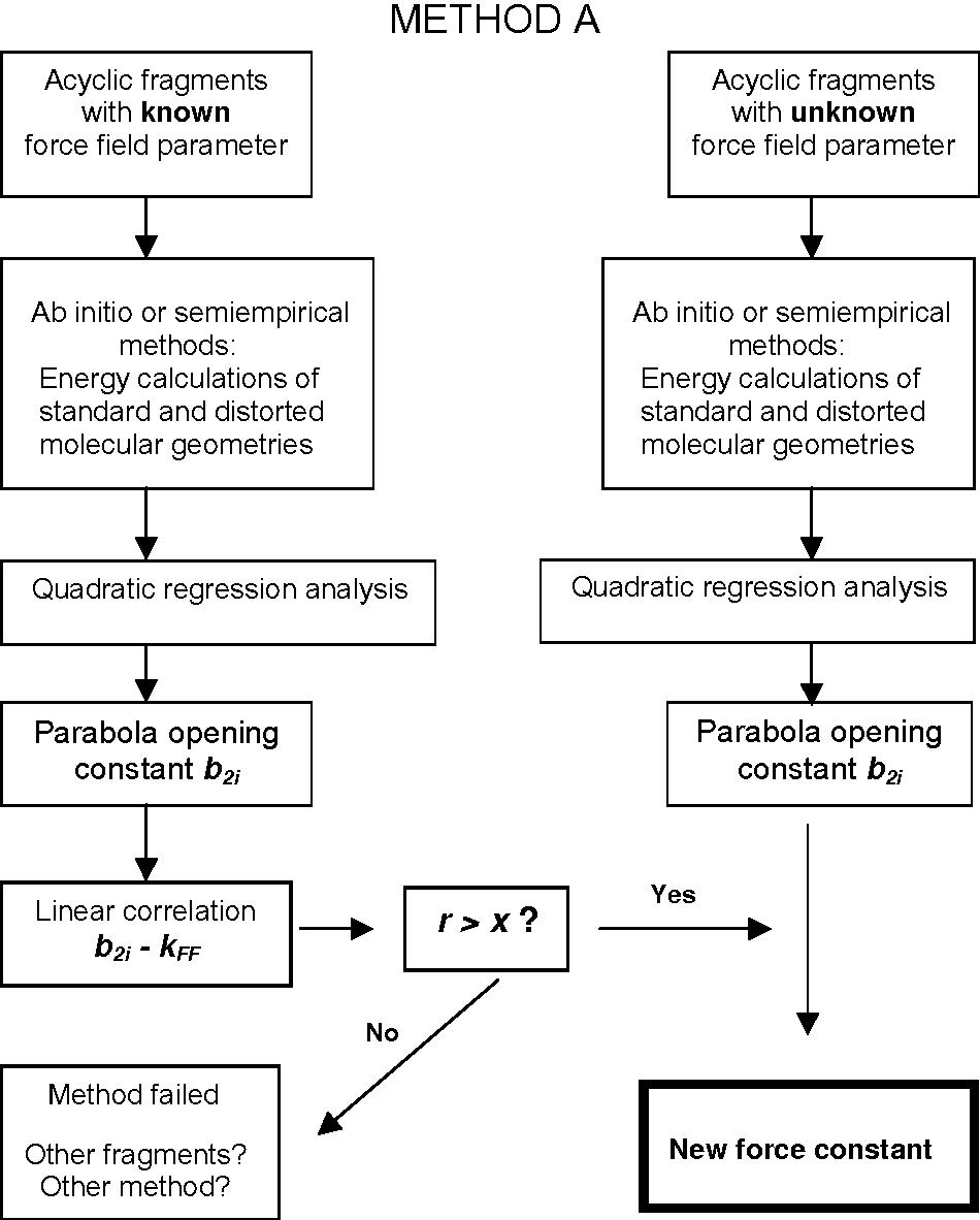 Applications of Quantum Chemical Methods in Drug Design