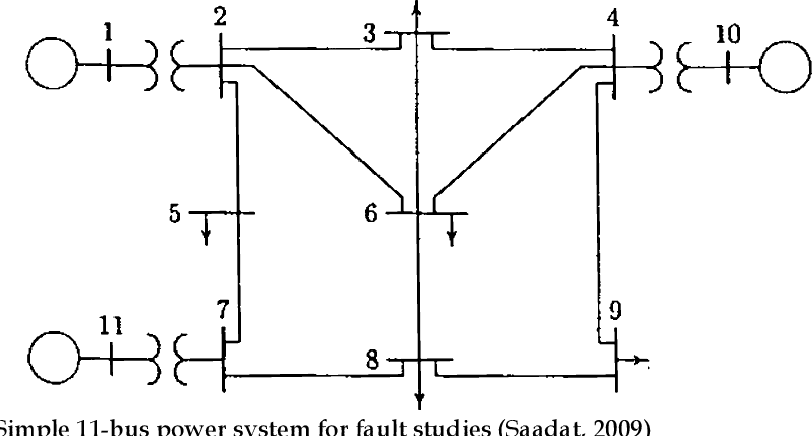 Pdf A Student Friendly Toolbox For Power System Analysis Using Matlab Semantic Scholar