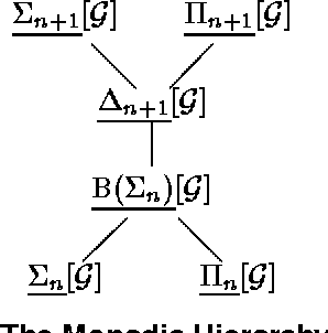 The monadic quantifier alternation hierarchy over graphs is