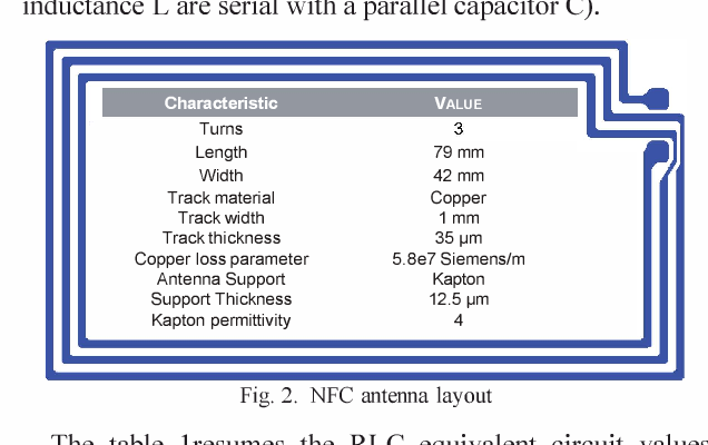 FEM simulations of NFC certification tests in mobile phone