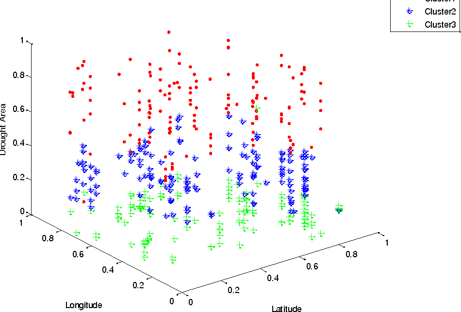 PDF] Implementation of the Fuzzy C-Means Clustering