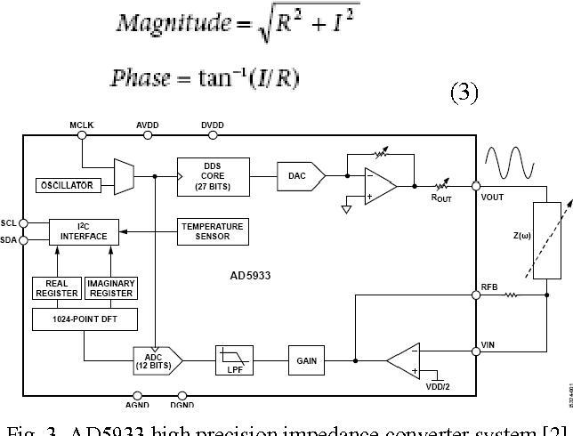 PDF] Portable Arduino-Based LCR – Meter - Semantic Scholar