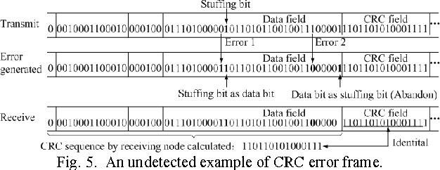 Vehicle network system communication error detection