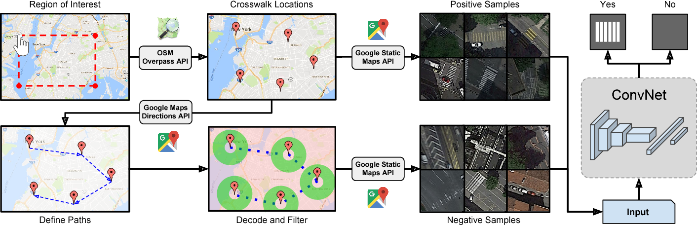 Figure 1 from Deep Learning-Based Large-Scale Automatic