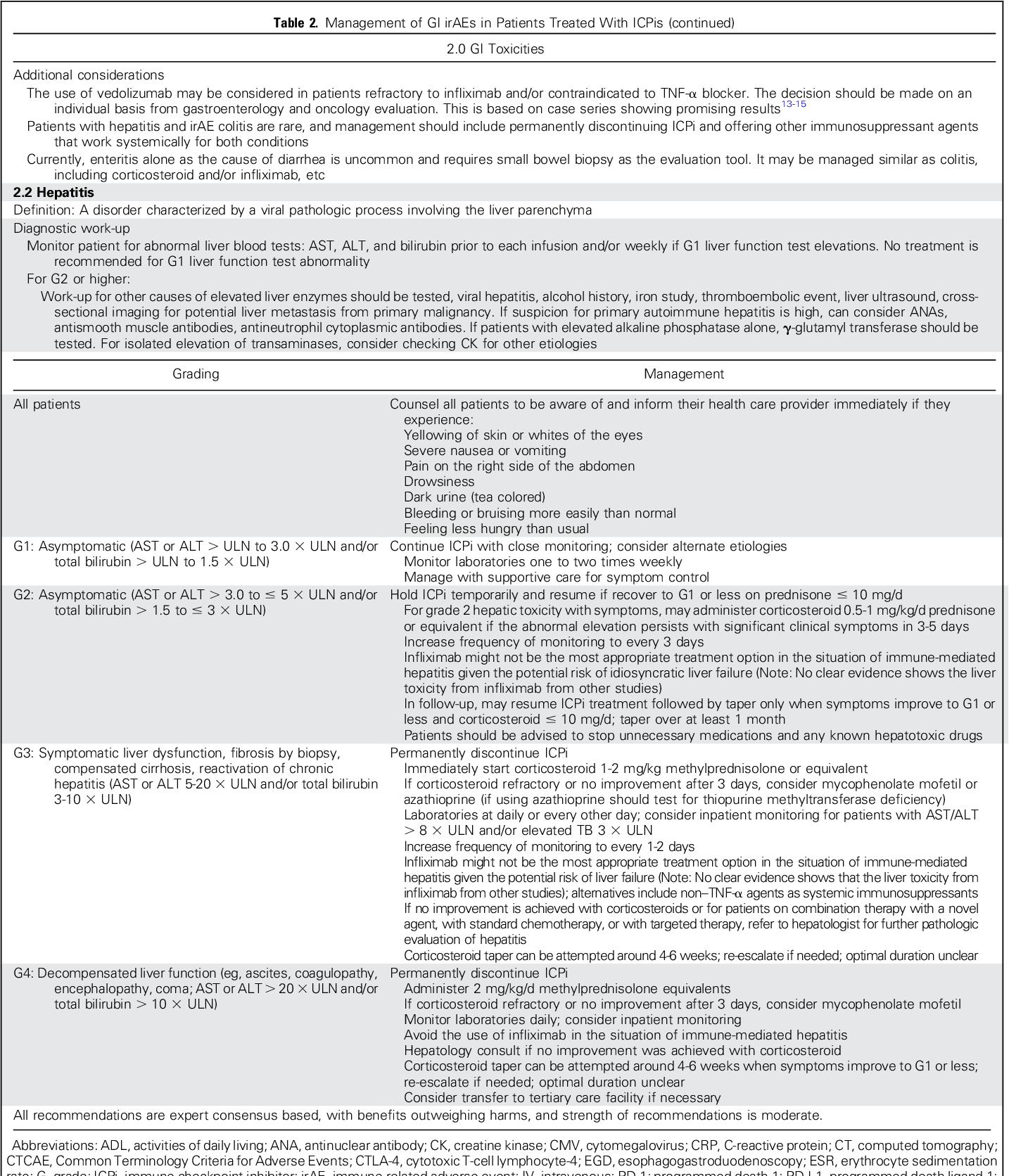 emergency medicine (field) - Semantic Scholar
