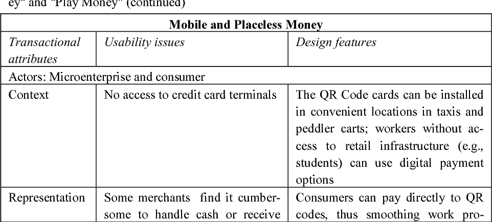 Special Digital Monies: The Design of Alipay and WeChat