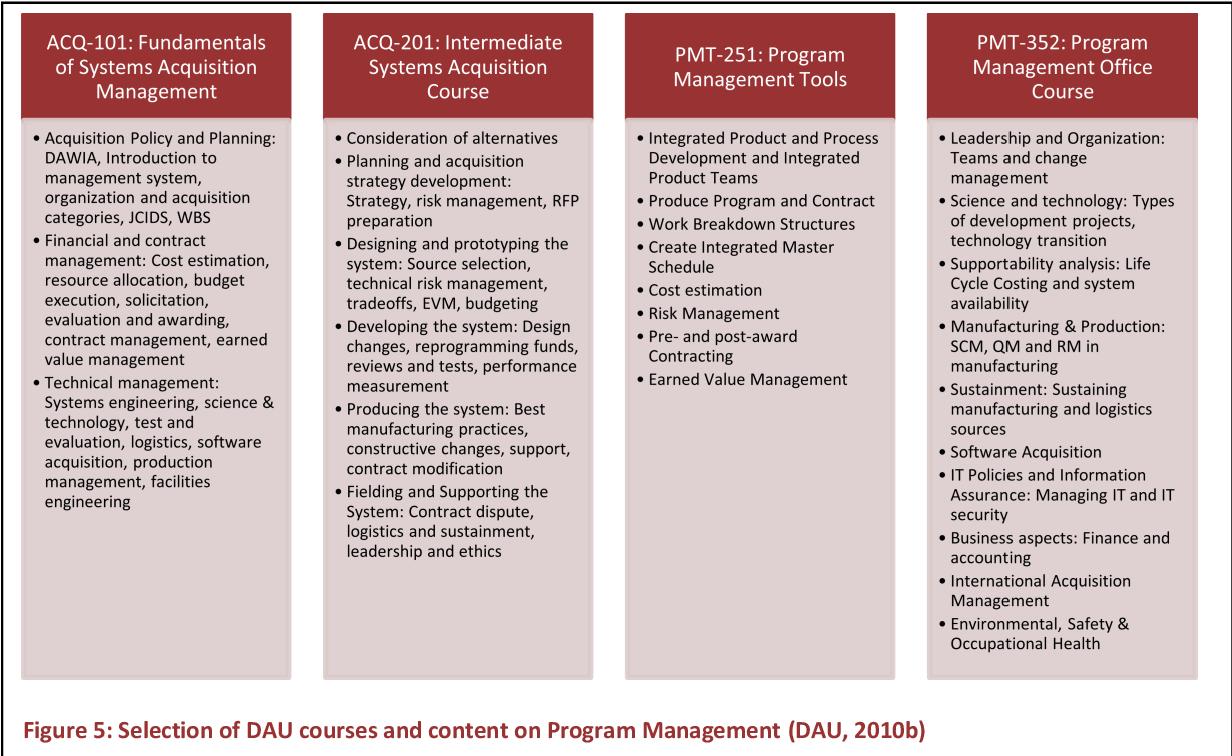 "PDF] LAI Whitepaper Series: ""Lean Product Development for"