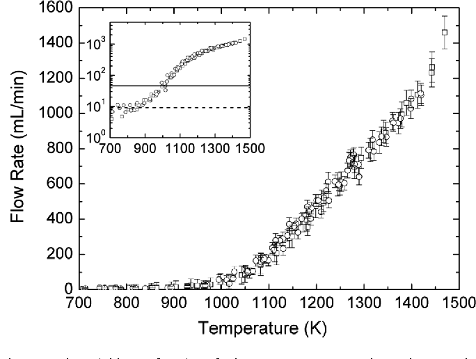 PDF] On using film boiling to thermally decompose liquid organic ...