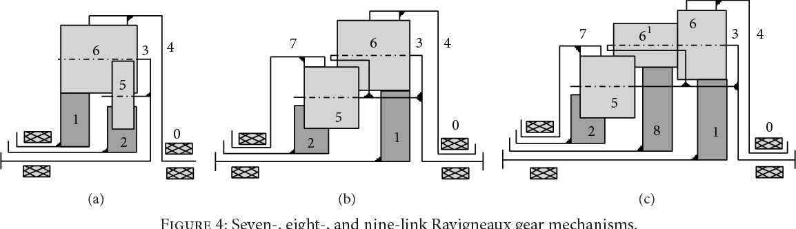 Figure 2 from Nomographs and Feasibility Graphs for