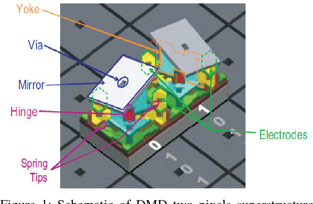 Figure 1 from BEAM HALO MONITOR BASED ON AN HD DIGITAL MICRO ... on