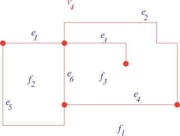 figure 6.8