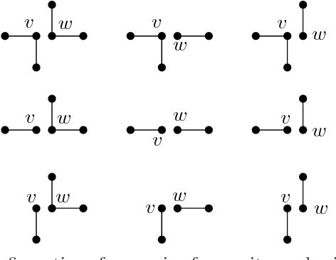 figure 6.29