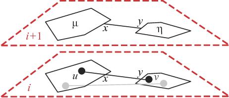 figure 8.14